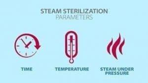 Steam Sterilization Parameters