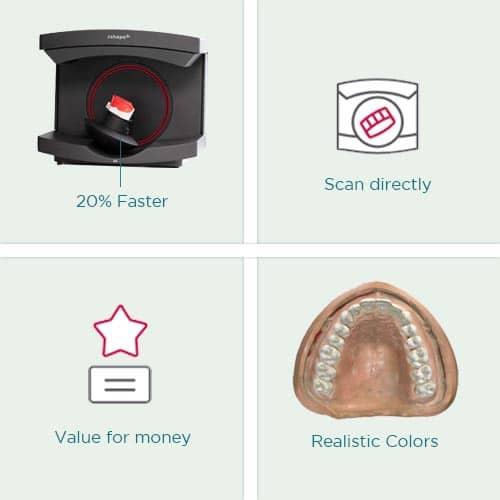 E4 Dental Lab Scanner Key Feature