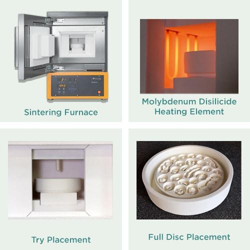 Sintering furnace Key Feature Image